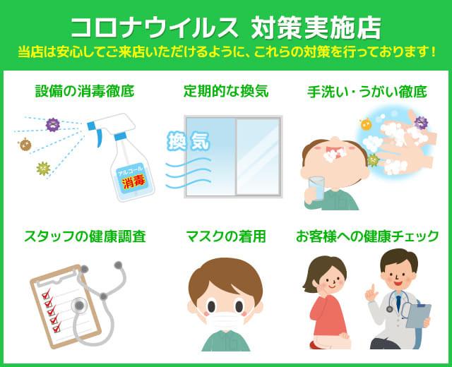 当院の新コロナウイルス感染対策